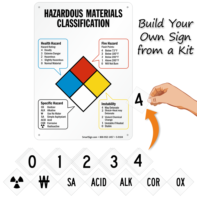 hazardous chemical materials V-2 hazardous materials, chemical, and radiation exposure decontamination protocol until the hazardous material decontamination plan is fully operational, patients contaminated.