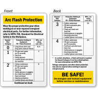 Arc Flash Protection Card PPE Badge
