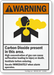 Carbon Dioxide Present, Cause Suffocation, Ventilate Entering Sign