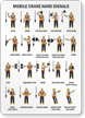 Mobile Crane Hand Signals Sign