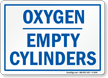 Oxygen Empty Cylinders Sign