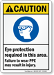 Eye Protection Required Wear PPE ANSI Caution Sign
