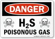 Danger: H2S Poisonous Gas (with graphic)