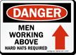 Danger Men Working Above Hard Hats Sign