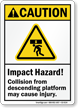 Impact Hazard May Cause Serious Injury ANSI Caution Sign