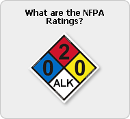 What are the NFPA Ratings?