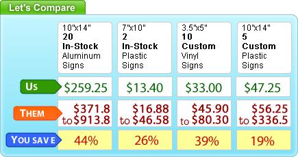 Comparison of Sign Prices