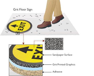 GripGuard™ Slip-Resistant Floor Signs