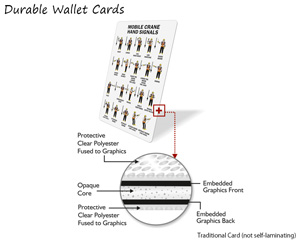 Durable safety wallet card