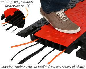 Guard Dog Cable Protectors