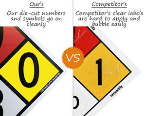 NFPA die cut comparison
