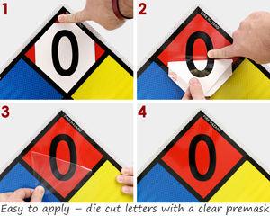 NFPA placard kit with die cut numbers