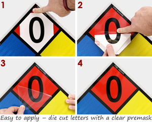 NFPA placard kit with die cut numbers