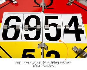 Numbered flip placard