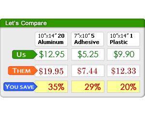 OSHA Signs Compare Price