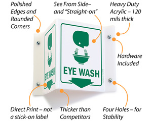 Projecting Eye Wash Sign