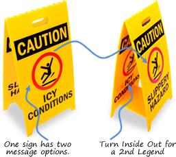Reversible Lightweight Floor Signs