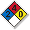 NFPA Signs (All)