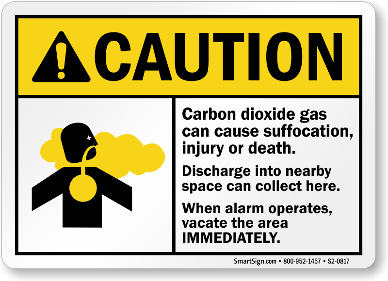 Carbon Dioxide Gas Cause Suffocation Injury Death Sign