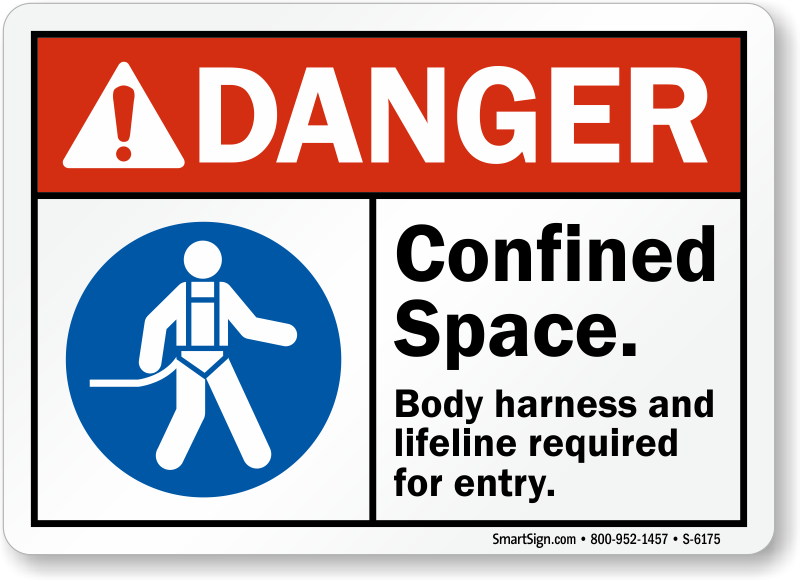 Confined Space Body Harness And Lifeline Required Sign
