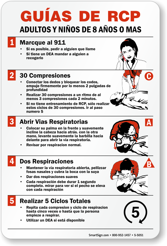 Spanish Guías De RCP, CPR Guidelines Sign