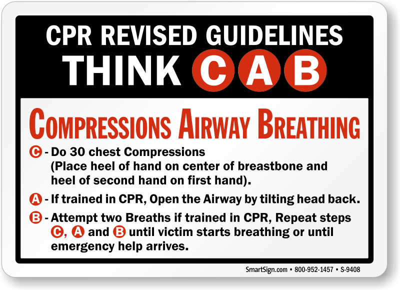 Cpr Signs Cpr Guidelines Signs Cpr Station Signs