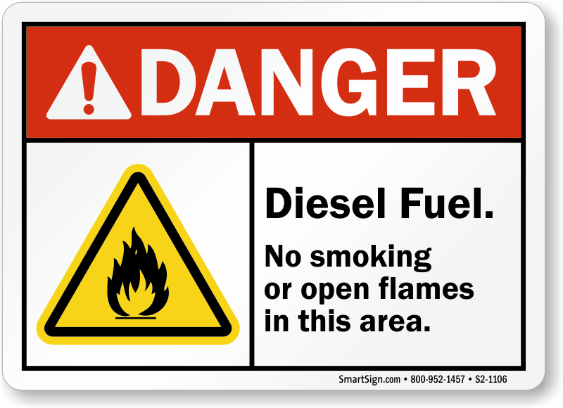 Diesel Fuel, No Smoking or Open Flames Area with Symbol Sign