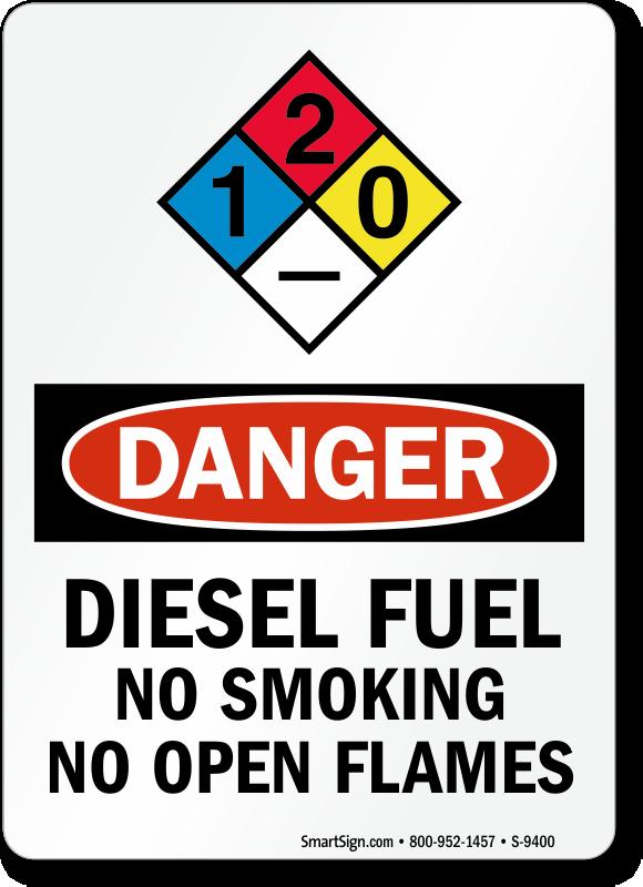 Fuel Tank Signs | Diesel Fuel Tank Capacity Signs