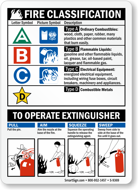 Fuse box fire extinguisher wiring diagram images