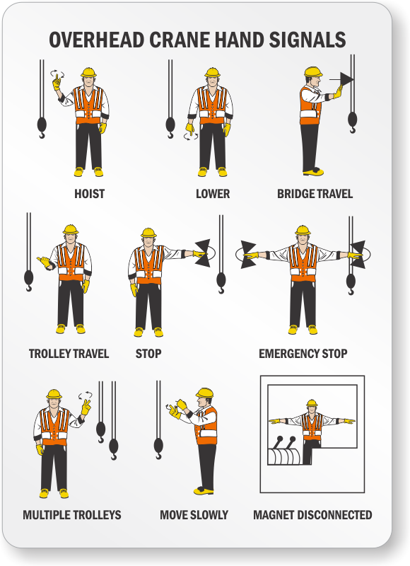 Overhead Crane Hand Signals Caution Sign Sku S 0883