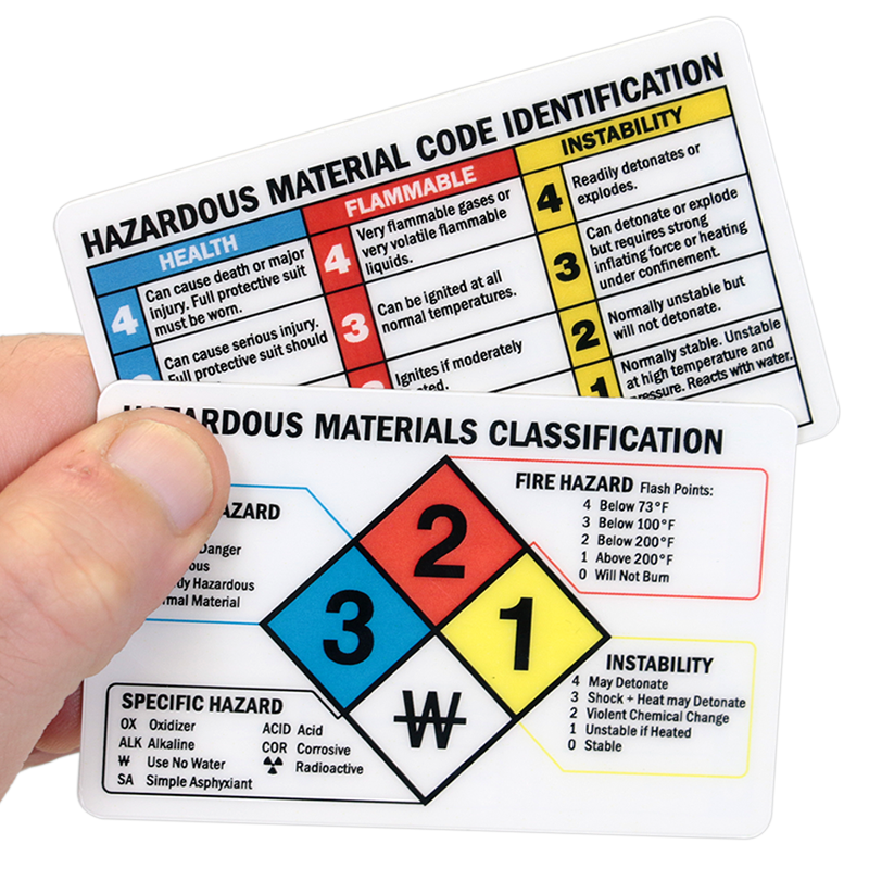 Hazardous Materials Classification Nfpa 2 Sided Wallet Guide Sku