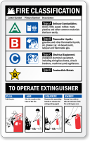 Operate Extinguisher Safety Badge Card