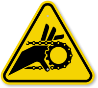 ISO Hand Entanglement, Chain Drive Symbol Warning Sign