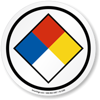 Nfpa Symbol ISO Circle Sign