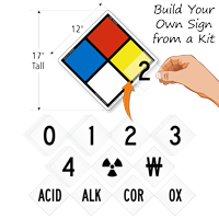 Aluminum NFPA Placard Kit