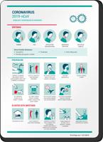 Coronavirus Prevention Signs in Spanish