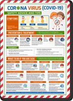 Coronavirus Prevention Signs