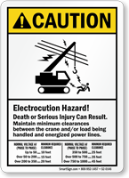 Electrocution Hazard, Maintain Minimum Clearance ANSI Caution Sign