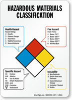 Hazardous Materials Classification Ratings Sign