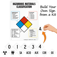 NFPA Chemical Hazard Ratings Sign Kit