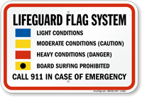 Lifeguard Flag System In Emergency Sign