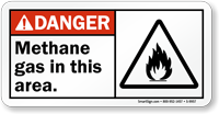 Methane Gas In This Area ANSI Danger Sign