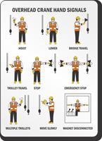 Crane Inspection Checklist - MySafetySign Blog