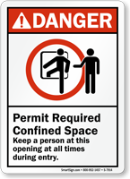 Permit Required Confined Space ANSI Danger Sign