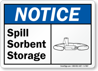 Spill Sorbent Storage OSHA Notice Sign With Graphic