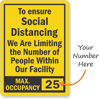 To Ensure Social Distancing Limiting Number Of People Custom Sign