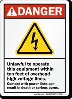 Overhead High-Voltage Lines ANSI Danger Sign