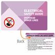 Heavy-Duty Laminated Single Safety Wallet Card