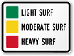 Light Surf, Moderate Surf, Heavy Surf Sign