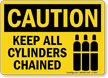 OSHA Caution Cylinder Sign